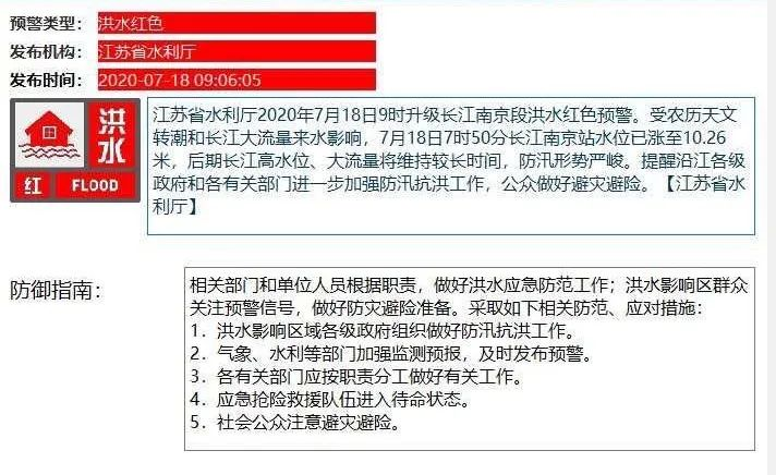 洪水红色预警!长江南京站水位破历史最高值!